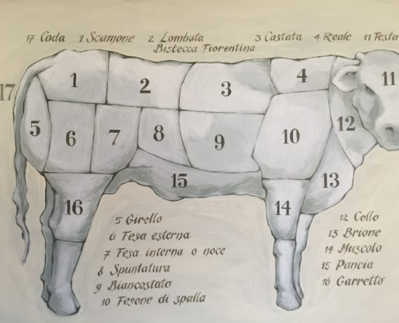 Butchers in Tuscany and Umbria